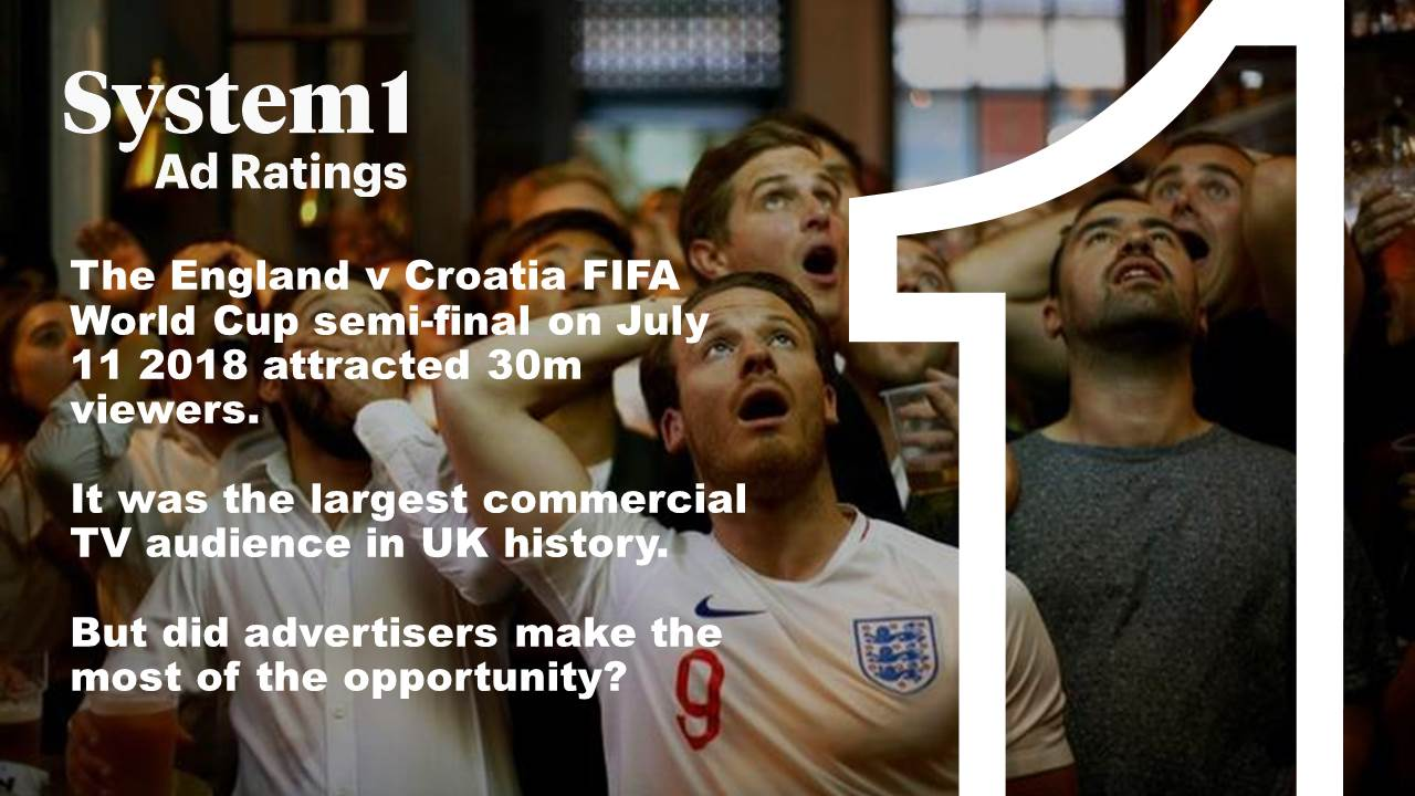 Ad Ratings Case Study World Cup Semi Final